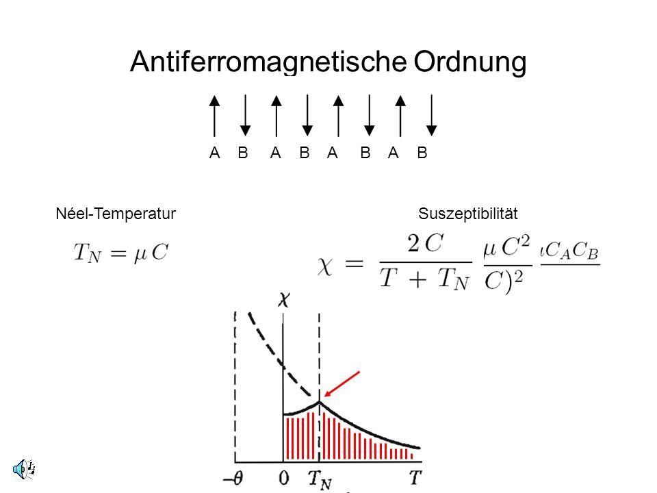 Antiferromagnetische Ordnung A B A B Néel-TemperaturSuszeptibilität