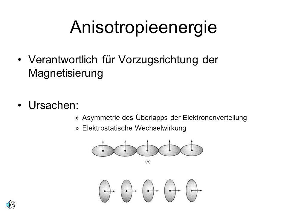 Anisotropieenergie Verantwortlich für Vorzugsrichtung der Magnetisierung Ursachen: »Asymmetrie des Überlapps der Elektronenverteilung »Elektrostatisch