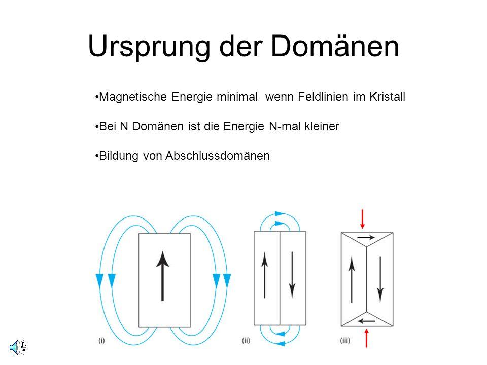 Ursprung der Domänen Magnetische Energie minimal wenn Feldlinien im Kristall Bei N Domänen ist die Energie N-mal kleiner Bildung von Abschlussdomänen