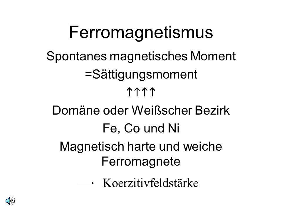 Ferromagnetismus Spontanes magnetisches Moment =Sättigungsmoment Domäne oder Weißscher Bezirk Fe, Co und Ni Magnetisch harte und weiche Ferromagnete K