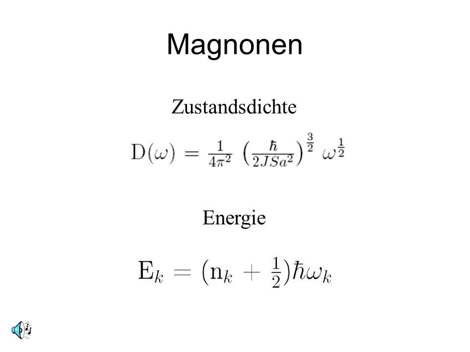 Magnetische Neutronenstreuung Neutron sieht Verteilung der Kerne und der elektronischen Magnetisierung Impulserhaltung Energieerhaltung Energie des erzeugten Magnons