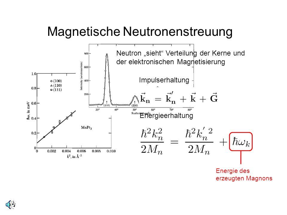Magnetische Neutronenstreuung Neutron sieht Verteilung der Kerne und der elektronischen Magnetisierung Impulserhaltung Energieerhaltung Energie des er
