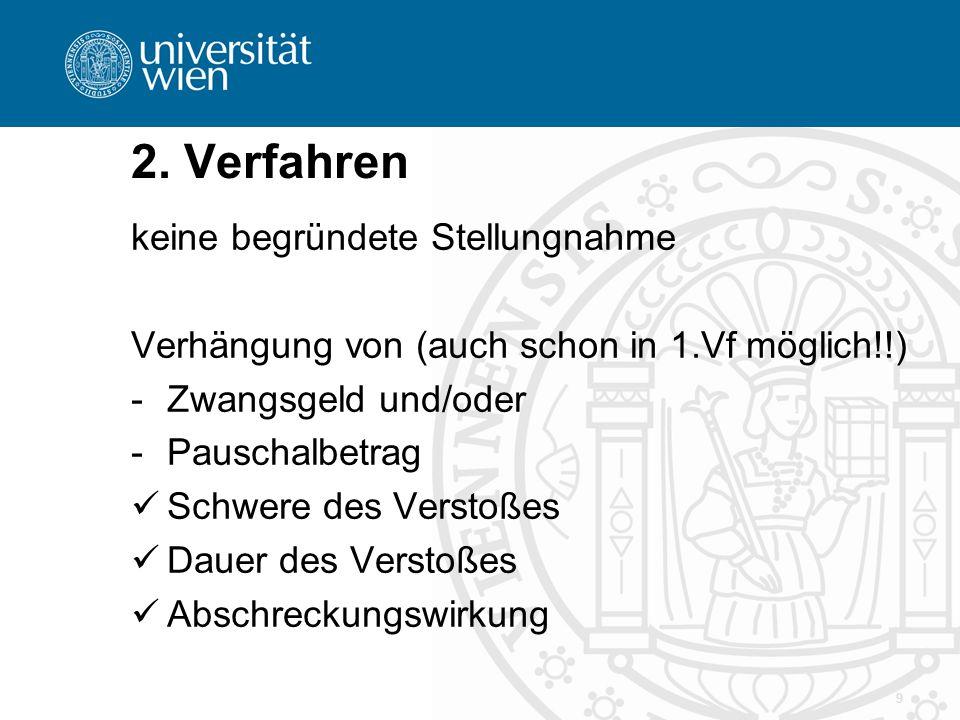 Verfahrensablauf 10 -Paketsitzungen -Admin Vorverfahren -Mahnschreiben -Begründete Stellungnahme -Klage -Urteil -2.