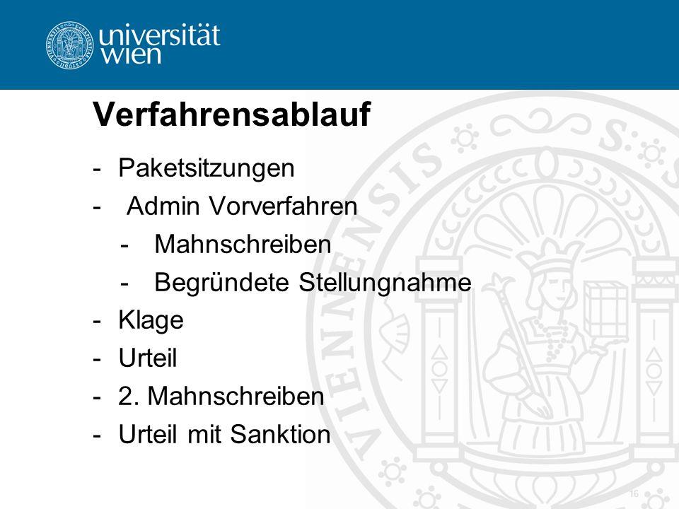 Verfahrensablauf 16 -Paketsitzungen -Admin Vorverfahren -Mahnschreiben -Begründete Stellungnahme -Klage -Urteil -2.