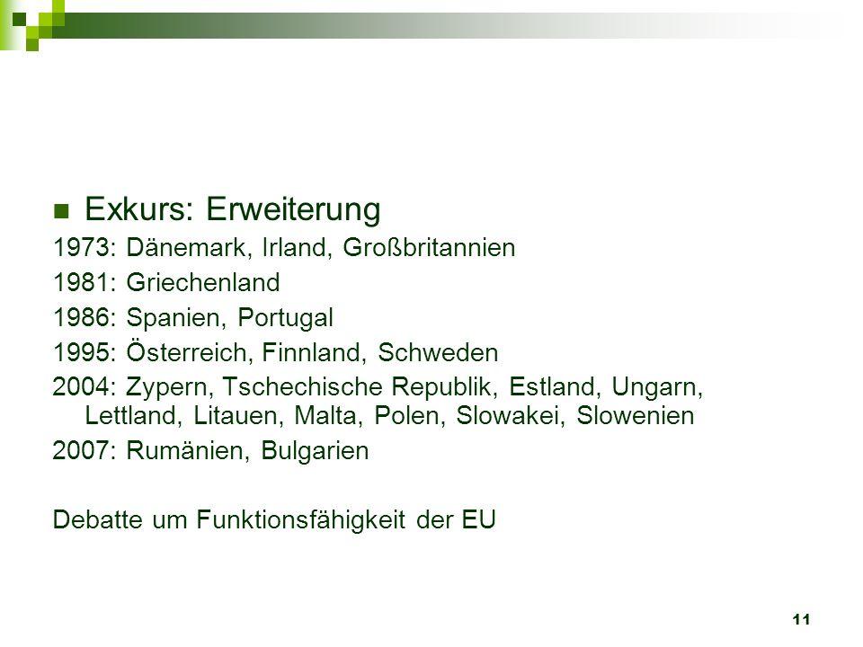 11 Exkurs: Erweiterung 1973: Dänemark, Irland, Großbritannien 1981: Griechenland 1986: Spanien, Portugal 1995: Österreich, Finnland, Schweden 2004: Zy