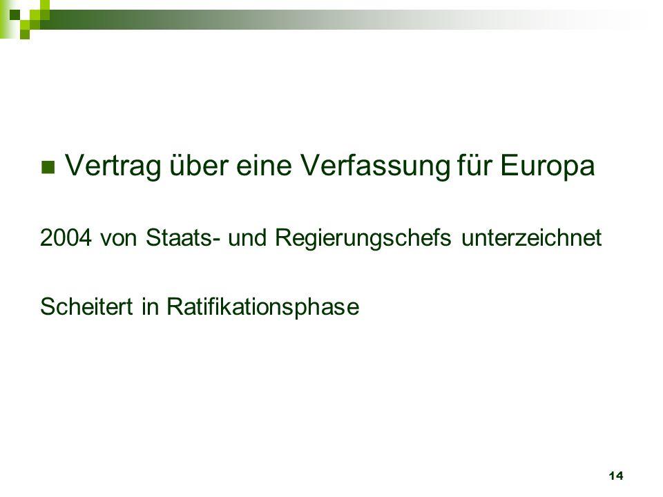 14 Vertrag über eine Verfassung für Europa 2004 von Staats- und Regierungschefs unterzeichnet Scheitert in Ratifikationsphase