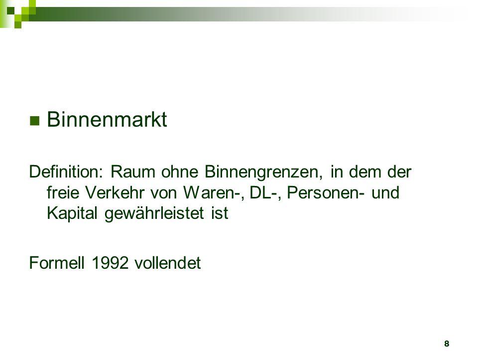 8 Binnenmarkt Definition: Raum ohne Binnengrenzen, in dem der freie Verkehr von Waren-, DL-, Personen- und Kapital gewährleistet ist Formell 1992 voll
