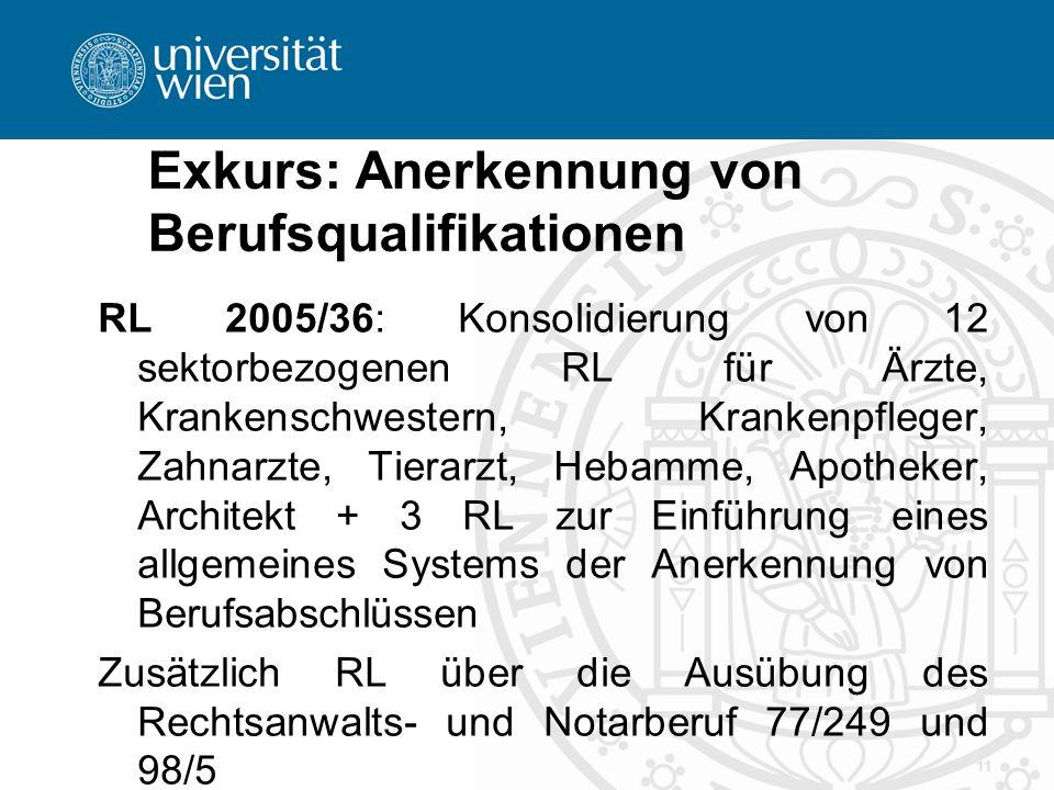 Exkurs: Anerkennung von Berufsqualifikationen RL 2005/36: Konsolidierung von 12 sektorbezogenen RL für Ärzte, Krankenschwestern, Krankenpfleger, Zahna