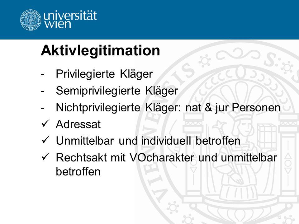 Aktivlegitimation -Privilegierte Kläger -Semiprivilegierte Kläger -Nichtprivilegierte Kläger: nat & jur Personen Adressat Unmittelbar und individuell