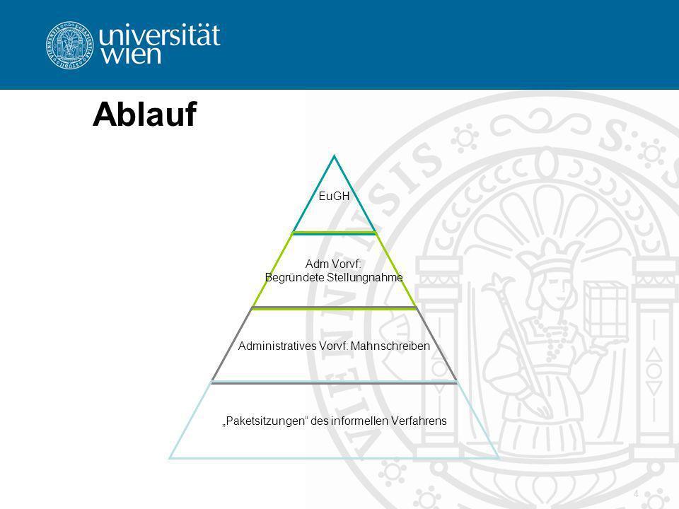 Ablauf 4 EuGH Adm Vorvf: Begründete Stellungnahme Administratives Vorvf: Mahnschreiben Paketsitzungen des informellen Verfahrens