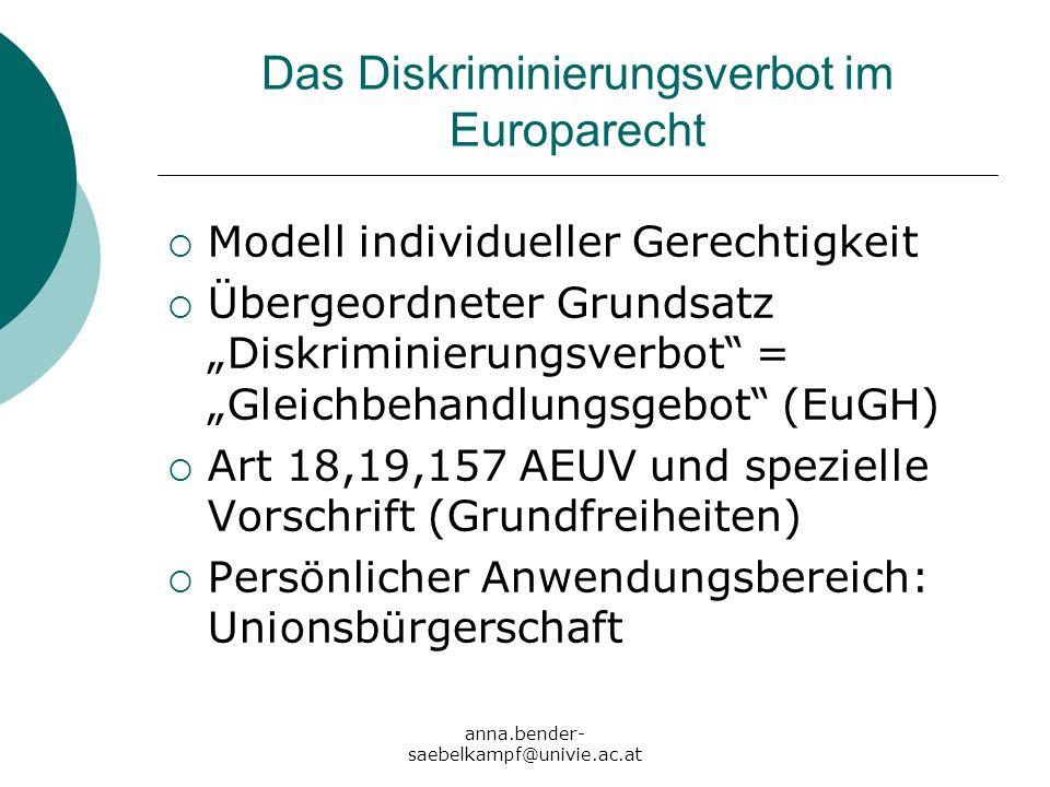 anna.bender- saebelkampf@univie.ac.at Das Diskriminierungsverbot im Europarecht Modell individueller Gerechtigkeit Übergeordneter Grundsatz Diskrimini