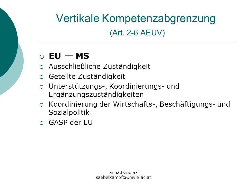 anna.bender- saebelkampf@univie.ac.at Vertikale Kompetenzabgrenzung (Art. 2-6 AEUV) EU MS Ausschließliche Zuständigkeit Geteilte Zuständigkeit Unterst