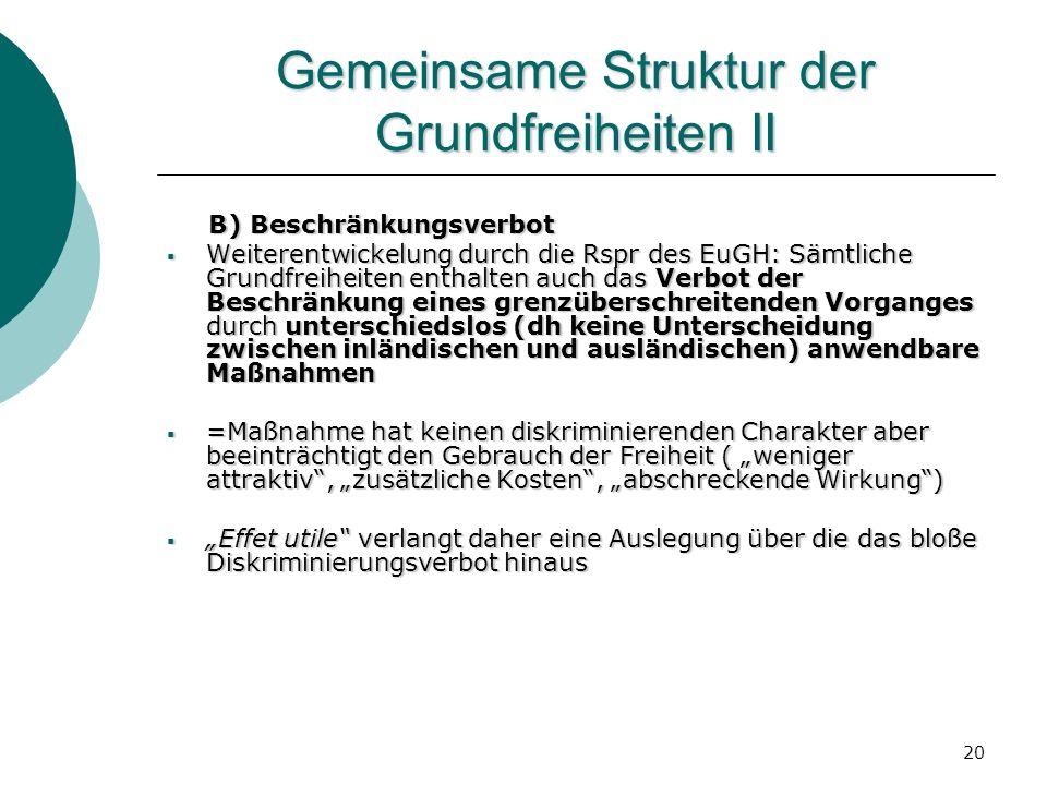 20 Gemeinsame Struktur der Grundfreiheiten II B) Beschränkungsverbot B) Beschränkungsverbot Weiterentwickelung durch die Rspr des EuGH: Sämtliche Grun