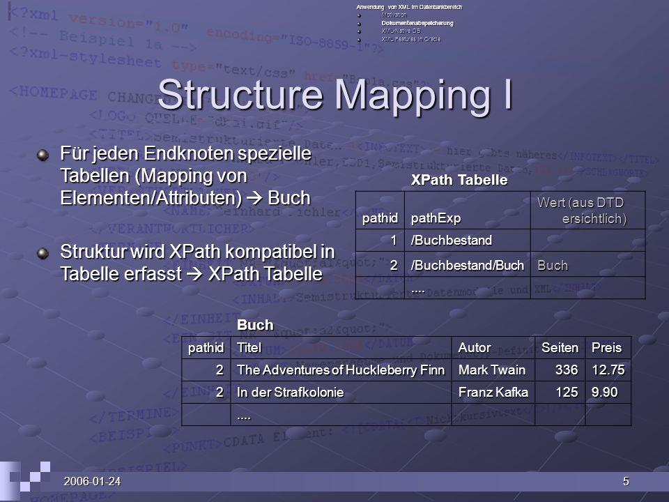 2006-01-2416 XML Storage in Oracle XML DB Vor und Nachteile von LOB bzw.