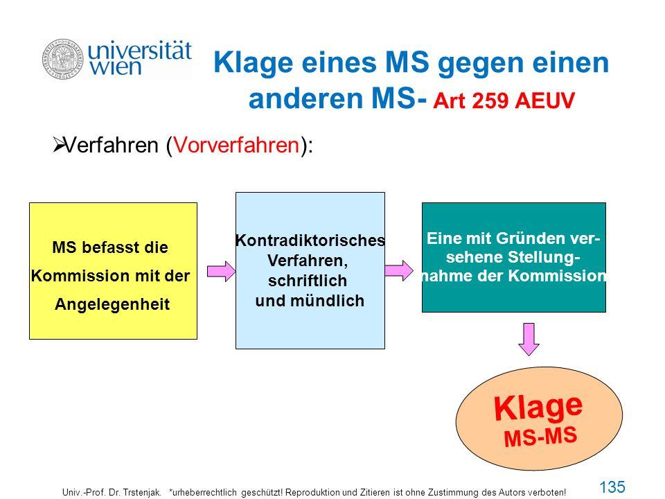 Klage eines MS gegen einen anderen MS- Art 259 AEUV Verfahren (Vorverfahren): Univ.-Prof. Dr. Trstenjak. *urheberrechtlich geschützt! Reproduktion und