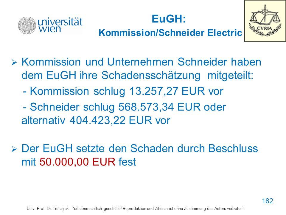 EuGH: Kommission/Schneider Electric Kommission und Unternehmen Schneider haben dem EuGH ihre Schadensschätzungmitgeteilt: - Kommission schlug 13.257,2