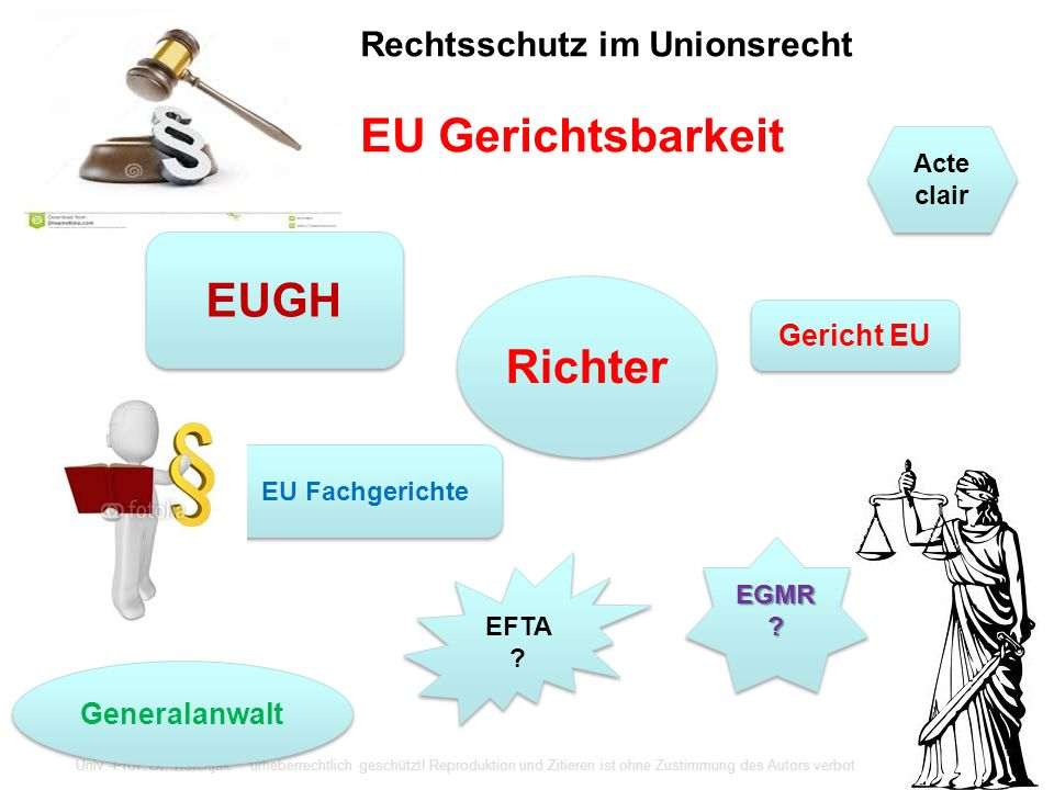 Rechtsschutz im Unionsrecht EU Gerichtsbarkeit Univ.-Prof. Dr. Trstenjak. *urheberrechtlich geschützt! Reproduktion und Zitieren ist ohne Zustimmung d