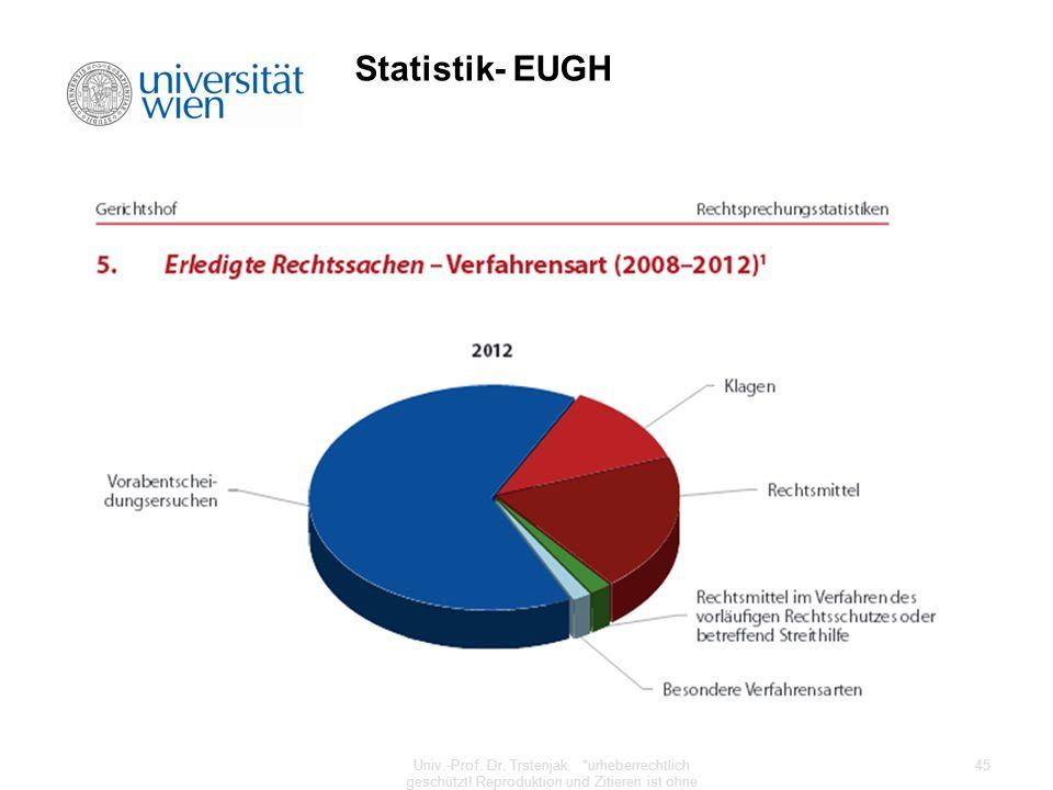 Statistik- EUGH Univ.-Prof. Dr. Trstenjak. *urheberrechtlich geschützt! Reproduktion und Zitieren ist ohne Zustimmung des Autors verboten! 45