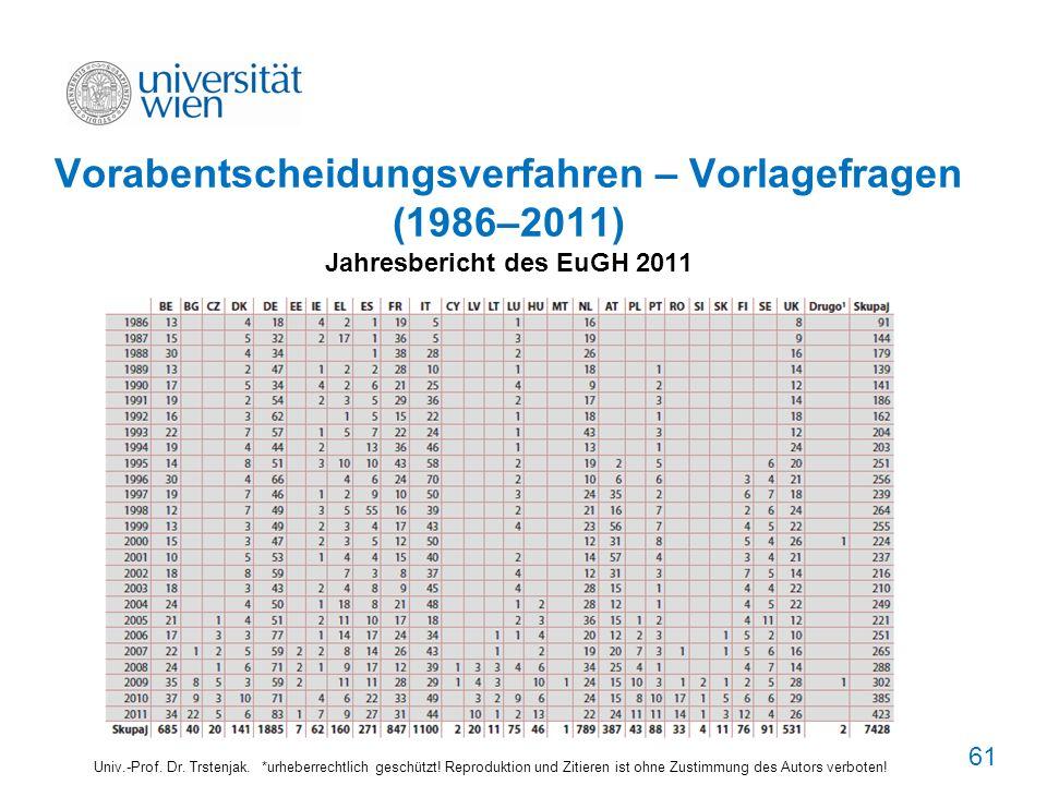 Vorabentscheidungsverfahren – Vorlagefragen (1986–2011) Jahresbericht des EuGH 2011 Univ.-Prof. Dr. Trstenjak. *urheberrechtlich geschützt! Reprodukti