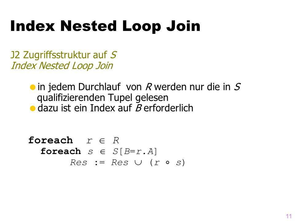 11 J2 Zugriffsstruktur auf S Index Nested Loop Join in jedem Durchlauf von R werden nur die in S qualifizierenden Tupel gelesen dazu ist ein Index auf B erforderlich foreach r R foreach s S[B=r.A] Res := Res (r s) Index Nested Loop Join