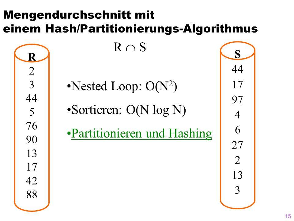 15 Mengendurchschnitt mit einem Hash/Partitionierungs-Algorithmus R 2 3 44 5 76 90 13 17 42 88 S 44 17 97 4 6 27 2 13 3 R S Nested Loop: O(N 2 ) Sortieren: O(N log N) Partitionieren und Hashing