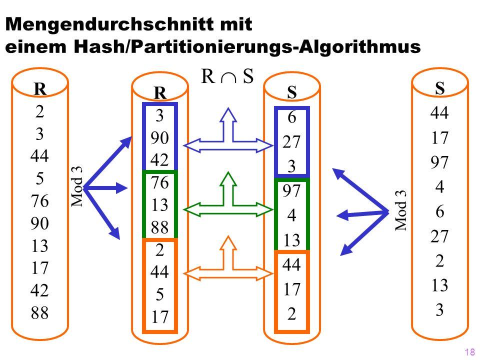 18 Mengendurchschnitt mit einem Hash/Partitionierungs-Algorithmus R 2 3 44 5 76 90 13 17 42 88 S 44 17 97 4 6 27 2 13 3 R S R 3 90 42 76 13 88 2 44 5 17 S 6 27 3 97 4 13 44 17 2 Mod 3