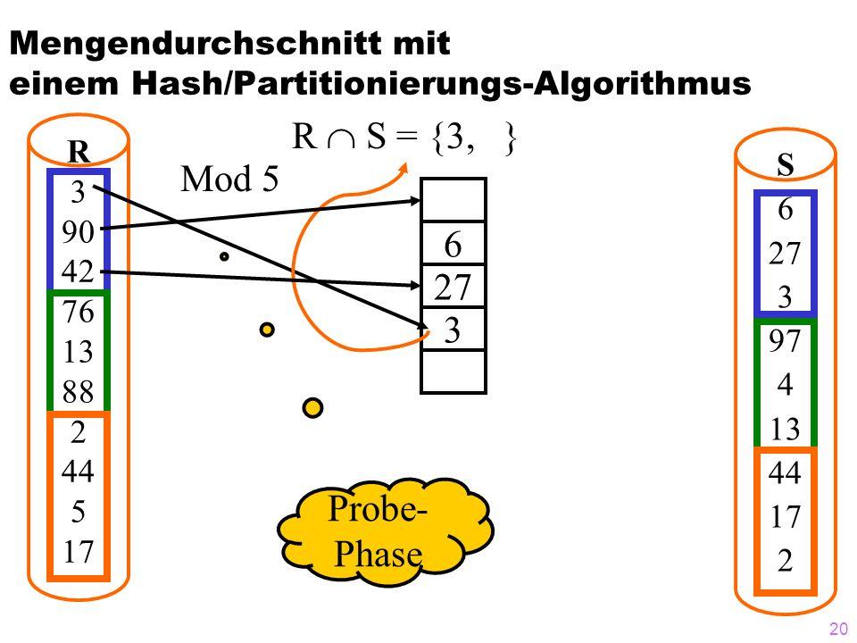 20 Mengendurchschnitt mit einem Hash/Partitionierungs-Algorithmus R S = {3, } R 3 90 42 76 13 88 2 44 5 17 S 6 27 3 97 4 13 44 17 2 6 27 3 Mod 5 Probe- Phase