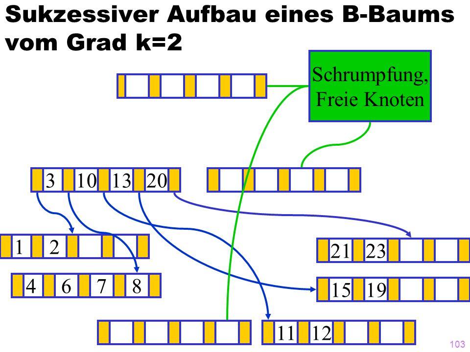 103 Sukzessiver Aufbau eines B-Baums vom Grad k=2 12 1519 ? 1112 2123 4678 3101320 Schrumpfung, Freie Knoten