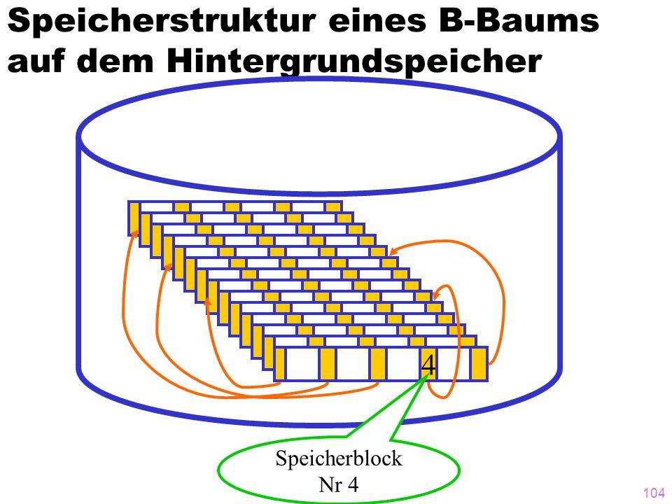 104 Speicherstruktur eines B-Baums auf dem Hintergrundspeicher 4 Speicherblock Nr 4