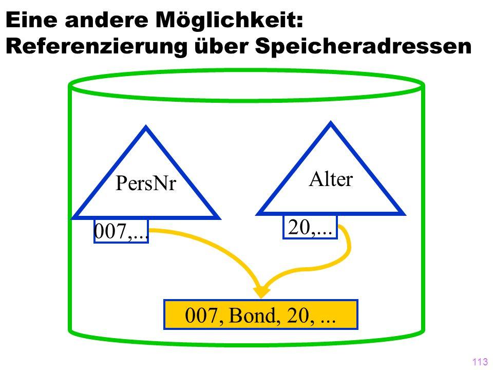 113 Eine andere Möglichkeit: Referenzierung über Speicheradressen PersNr Alter 007,... 20,... 007, Bond, 20,...