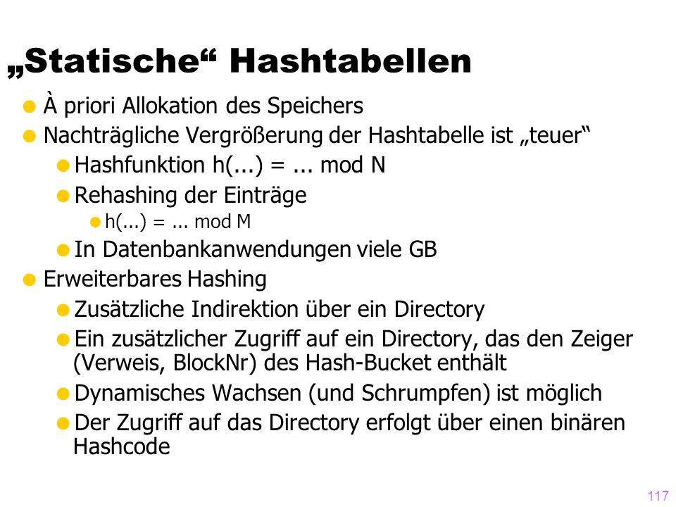117 Statische Hashtabellen À priori Allokation des Speichers Nachträgliche Vergrößerung der Hashtabelle ist teuer Hashfunktion h(...) =... mod N Rehas