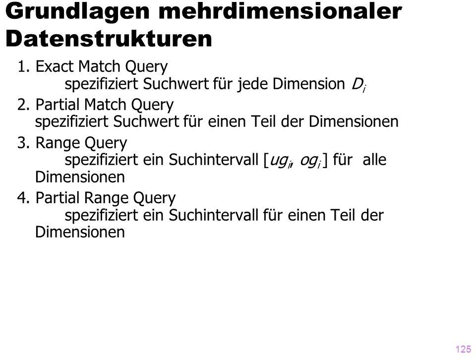 125 1. Exact Match Query spezifiziert Suchwert für jede Dimension D i 2. Partial Match Query spezifiziert Suchwert für einen Teil der Dimensionen 3. R