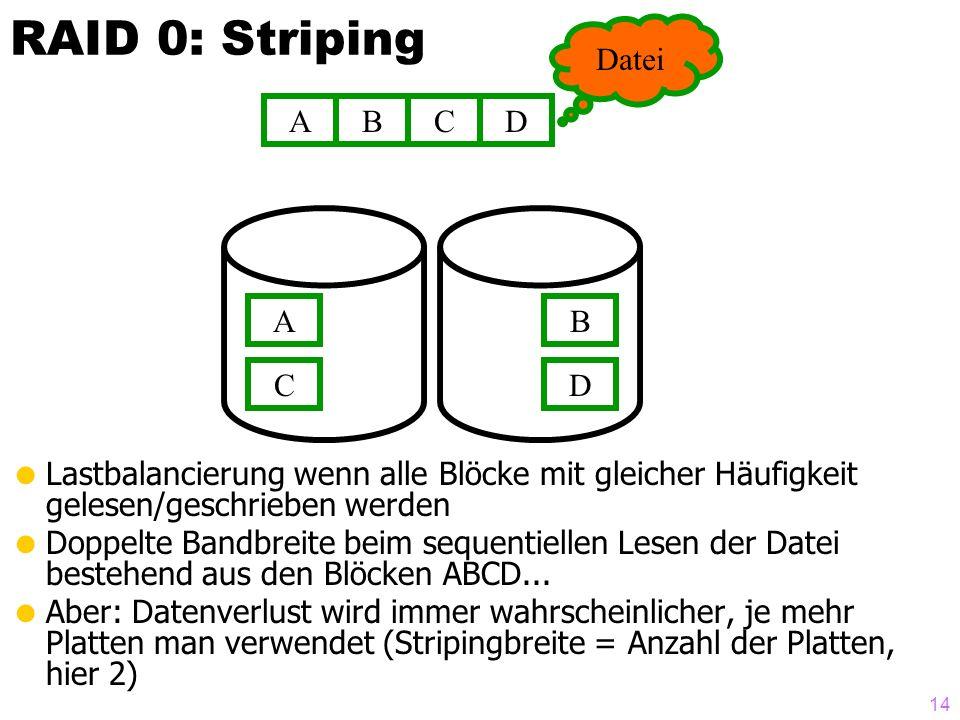14 RAID 0: Striping Lastbalancierung wenn alle Blöcke mit gleicher Häufigkeit gelesen/geschrieben werden Doppelte Bandbreite beim sequentiellen Lesen der Datei bestehend aus den Blöcken ABCD...
