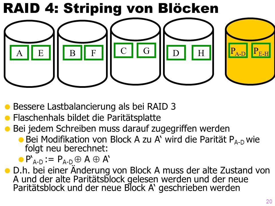20 RAID 4: Striping von Blöcken Bessere Lastbalancierung als bei RAID 3 Flaschenhals bildet die Paritätsplatte Bei jedem Schreiben muss darauf zugegriffen werden Bei Modifikation von Block A zu A wird die Parität P A-D wie folgt neu berechnet: P A-D := P A-D A A D.h.