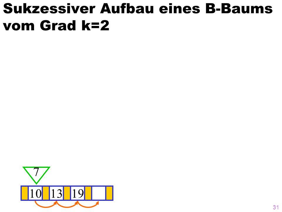 31 Sukzessiver Aufbau eines B-Baums vom Grad k=2 101319 7