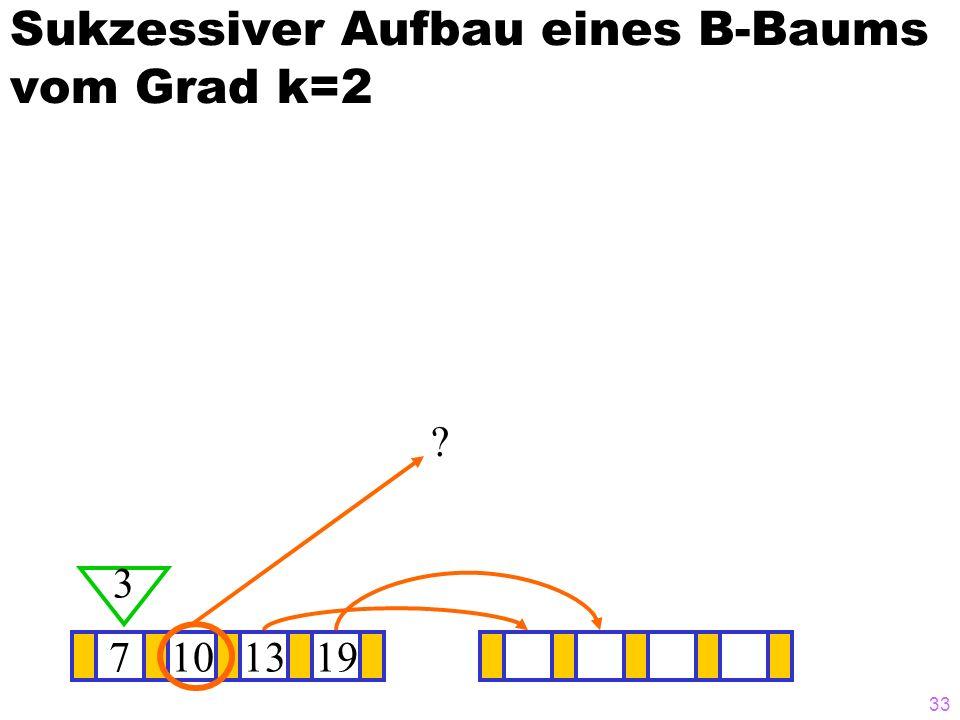 33 Sukzessiver Aufbau eines B-Baums vom Grad k=2 7101319 3 ?