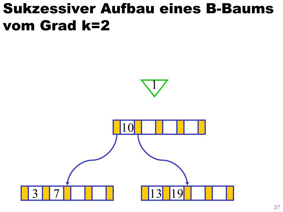 37 Sukzessiver Aufbau eines B-Baums vom Grad k=2 371319 ? 10 1