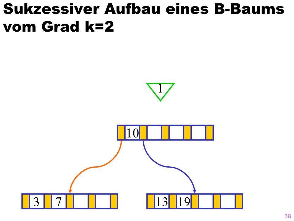 38 Sukzessiver Aufbau eines B-Baums vom Grad k=2 371319 10 1