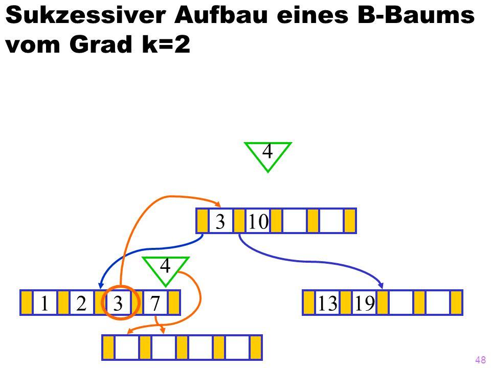48 Sukzessiver Aufbau eines B-Baums vom Grad k=2 12371319 ? 310 4 4