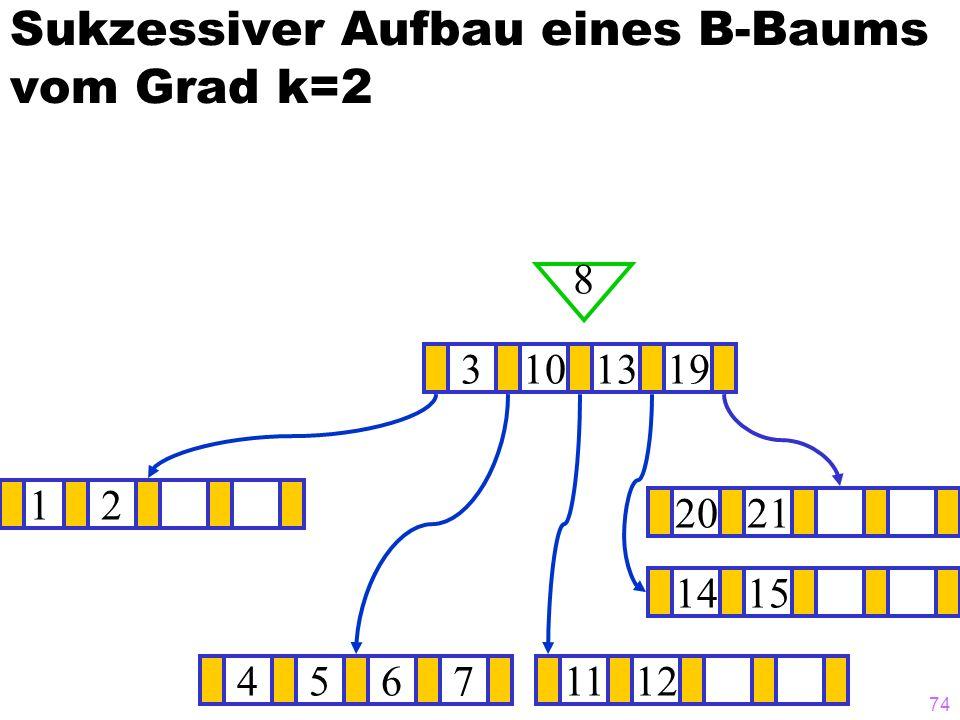 74 Sukzessiver Aufbau eines B-Baums vom Grad k=2 12 1415 ? 3101319 45671112 2021 8