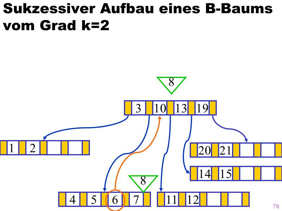 76 Sukzessiver Aufbau eines B-Baums vom Grad k=2 12 1415 ? 3101319 45671112 2021 8 8