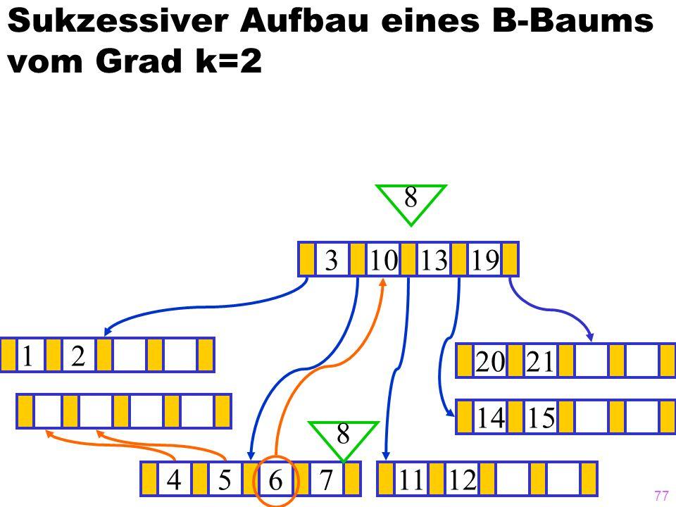 77 Sukzessiver Aufbau eines B-Baums vom Grad k=2 12 1415 ? 3101319 45671112 2021 8 8