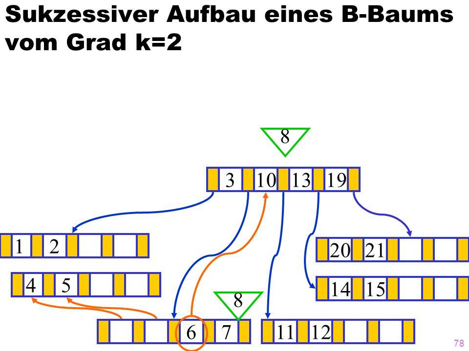 78 Sukzessiver Aufbau eines B-Baums vom Grad k=2 12 1415 3101319 671112 2021 8 8 45