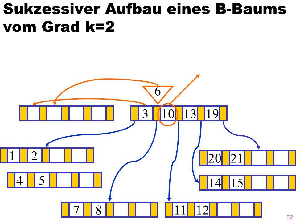 82 Sukzessiver Aufbau eines B-Baums vom Grad k=2 12 1415 ? 3101319 781112 2021 6 45