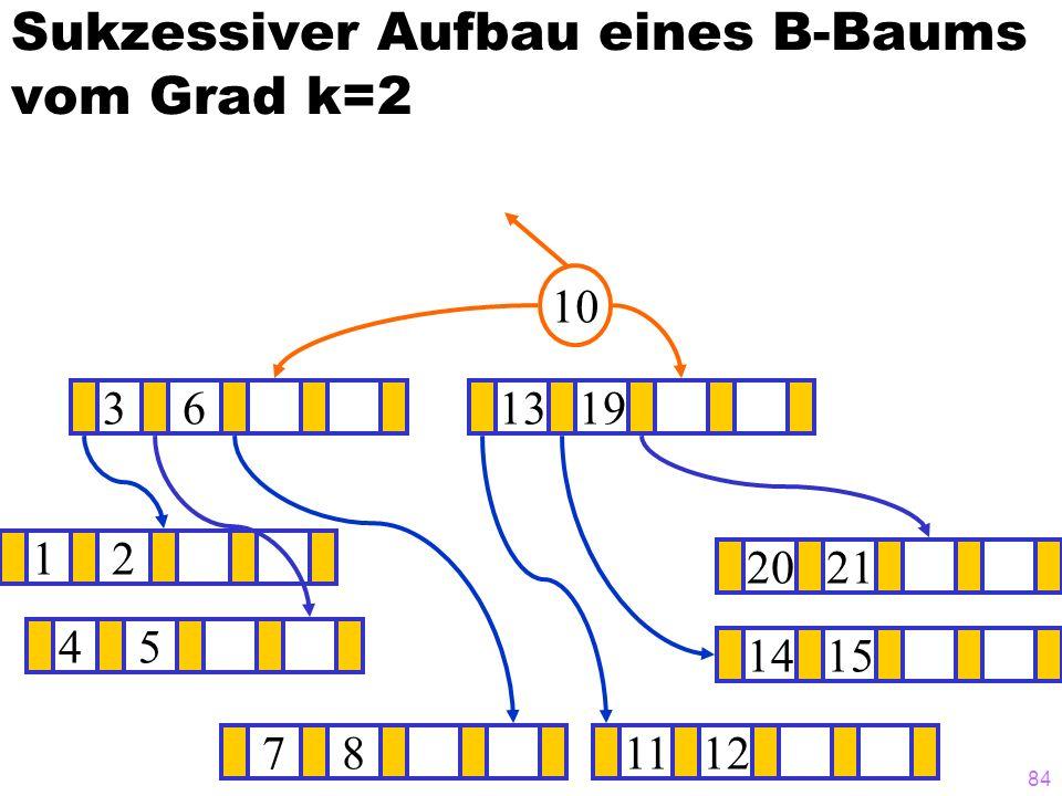 84 Sukzessiver Aufbau eines B-Baums vom Grad k=2 12 1415 ? 1319 781112 2021 10 45 36