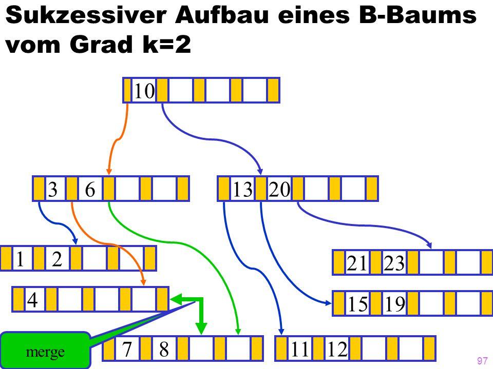 97 Sukzessiver Aufbau eines B-Baums vom Grad k=2 12 1519 1320 781112 2123 4 36 10 merge