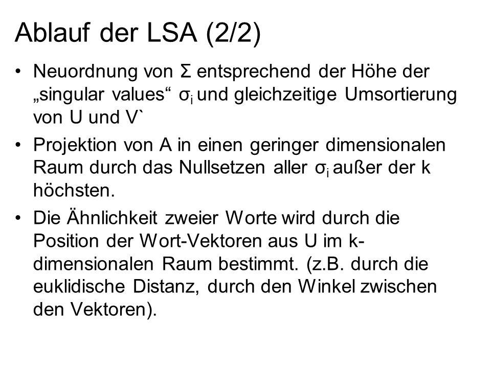 Ablauf der LSA (2/2) Neuordnung von Σ entsprechend der Höhe der singular values σ i und gleichzeitige Umsortierung von U und V` Projektion von A in ei