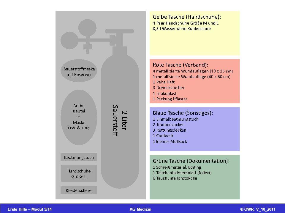 Erste Hilfe – Modul 5/14© ÖWR, V_10_2011AG Medizin Inhaltsangabe Sauerstoffkoffer einfügen