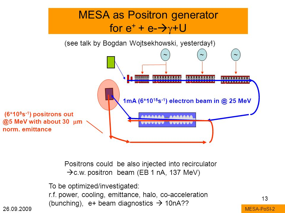26.09.2009 13 MESA as Positron generator for e + + e- +U MESA-PoSI-2 (6*10 9 s -1 ) positrons out @5 MeV with about 30 m norm.