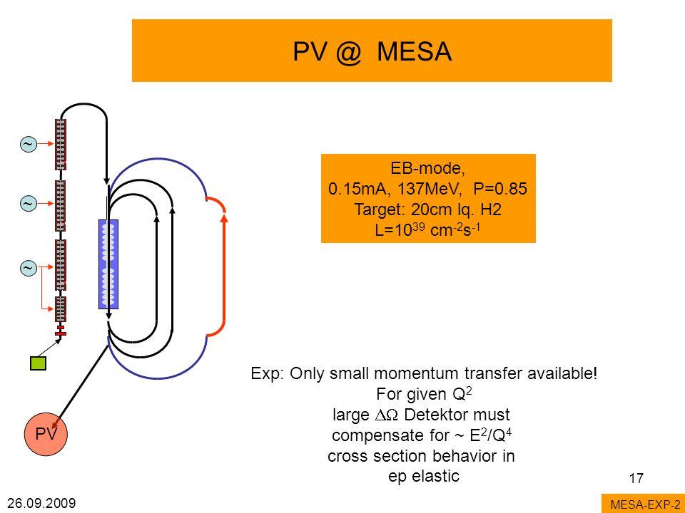 26.09.2009 17 PV @ MESA MESA-EXP-2 ~ ~ ~ EB-mode, 0.15mA, 137MeV, P=0.85 Target: 20cm lq.